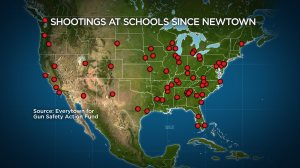 Everytown Data - Shootings at Schools Since Newtown